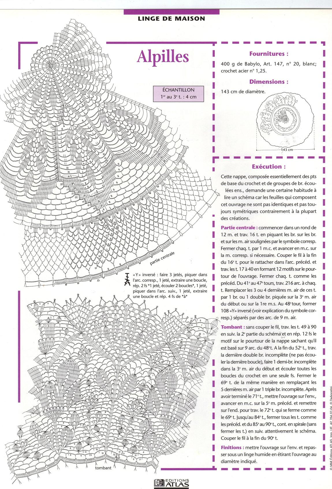 modeles au crochet explication